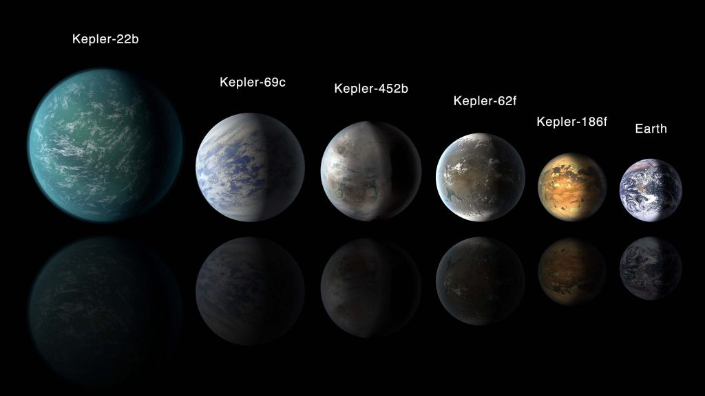 There are planets worth habitation - A study reveals 53