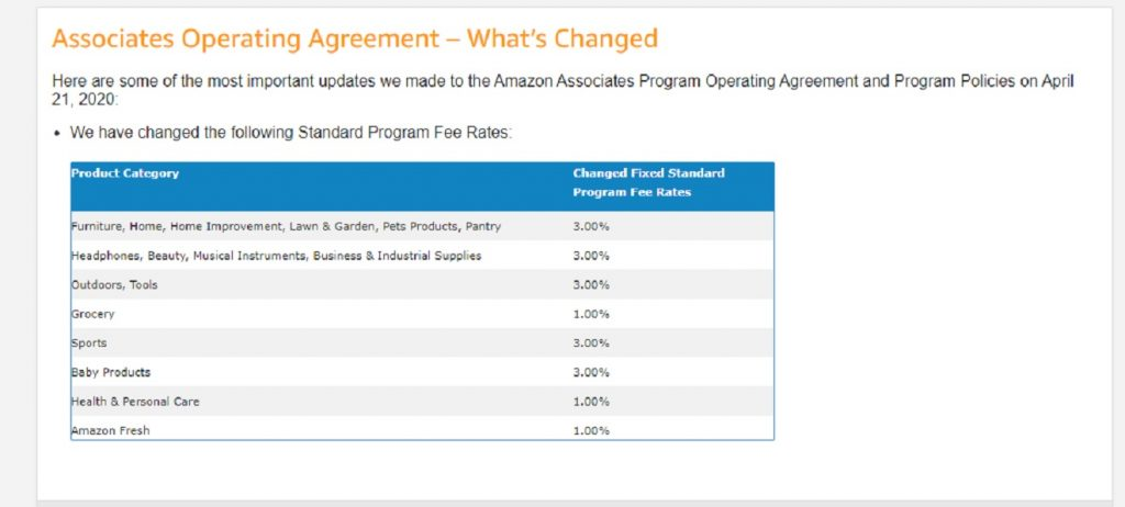 amazon affiliate commission cuts